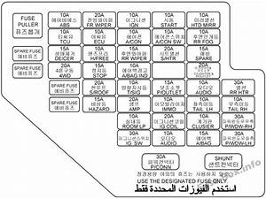 hyundai tucson jm 2004 2009 With 2008 hyundai tucson compartment fuse box diagram