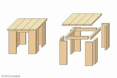 Bauen Tisch Tische Selber Holz Aus Bauanleitung