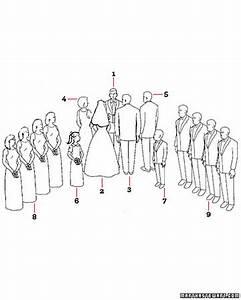 Diagram Your Big Day  Christian Wedding Ceremony Basics