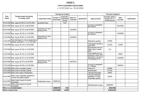 Программы для ИП и организаций на УСН: от 1С до Главбуха