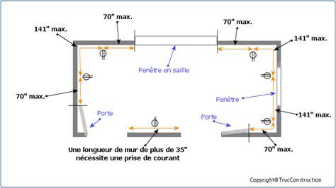 hauteur prise de courant chambre article ea 126 emoicq