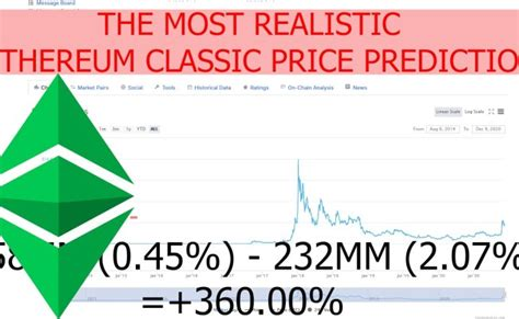 The Most Realistic Ethereum Classic Etc Price Prediction ...