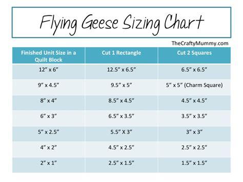 flying geese block  crafty mummy