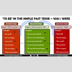 Simple Past Tense With 'to Be'  English Study Page