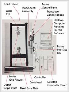 Instron Load Cell Wiring Diagram