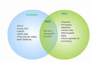 Venn Diagram Of Socs And Greasers