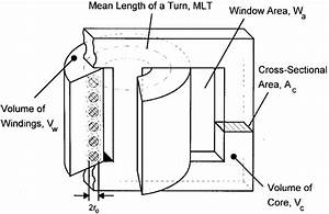 Typical Layout Of A Transformer