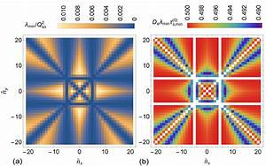 Quantum Theory Of Condensed Matter I