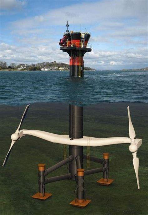 Возобновляемые и альтернативные . 8 Термины и определения относящиеся к использованию геотермальной энергии