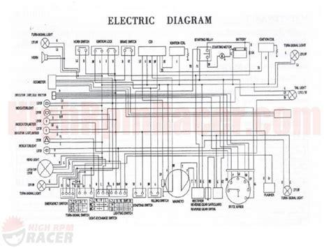 Loncin Wiring Diagram Forums