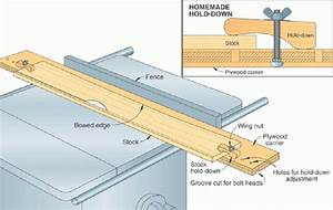 Straight-Edge Cutting Jig