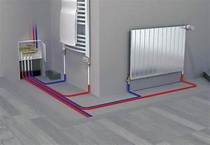 Multicouche Ou Per : plomberie chauffage pourquoi passer au tube multicouche ~ Nature-et-papiers.com Idées de Décoration