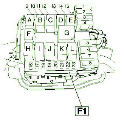 Fiat Ducato Fuse Box Diagram Circuit Wiring Diagrams