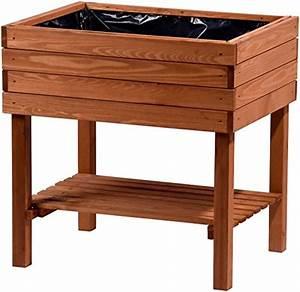 Balkon Blumenkasten Holz : hochbeet balkon hochbeet kaufen ~ Orissabook.com Haus und Dekorationen