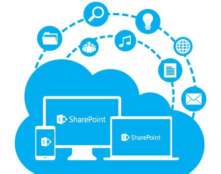 home design app sharepoint managed services office 365 sharepoint