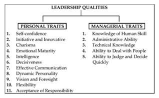 Examples of Good Leadership Qualities