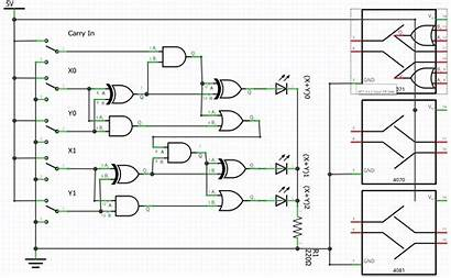 Logic Gates Fritzing 4xxx Reproduce Problem Adder