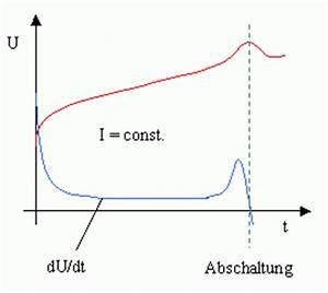 Klemmenspannung Berechnen : elektromodellflug ladeger te faq ~ Themetempest.com Abrechnung