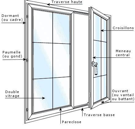 grille aeration cuisine stock fenêtre fenêtres portes volets prix mini