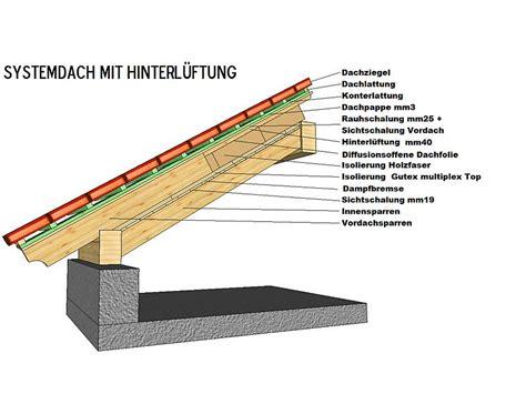 Do It Yourself Aufsparrendaemmung by Hinterl 252 Ftung Dach Suche Bau Suche