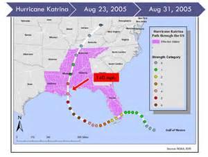 Hurricane Katrina Path