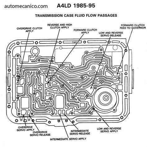 a4ld solenoid wiring wiring diagram