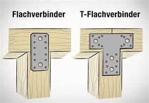 Holzverbindungen Ohne Schrauben : holzbalken verbinden obi ratgeber gibt berblick ~ Yasmunasinghe.com Haus und Dekorationen