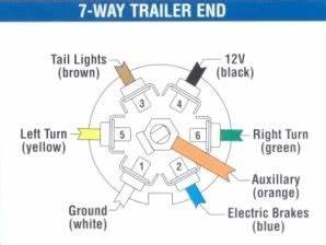 2001 2500hd Trailer Wiring Problem