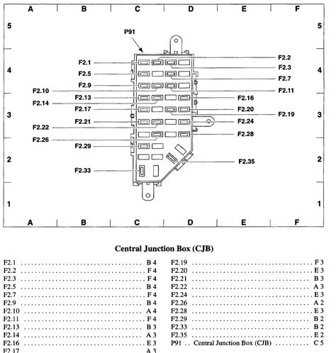 1992 Ford Ranger Xlt Fuse Box Diagram by 2001 Ford Ranger Xlt Fuse Box Schematic Diagram
