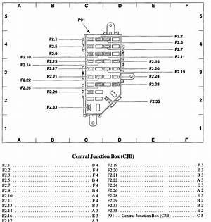 images?q=tbn:ANd9GcQh_l3eQ5xwiPy07kGEXjmjgmBKBRB7H2mRxCGhv1tFWg5c_mWT 2000 Ford Ranger Fuse Box Wiring Diagram