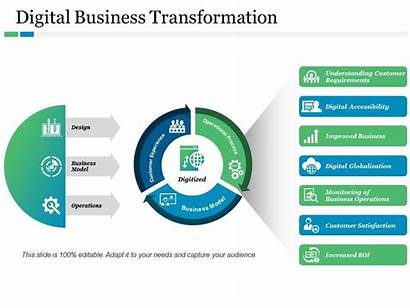 Transformation Ppt Customer Structure Requirements Summary Understanding