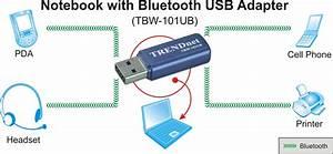 Trendnet Tbw-101ub Usb 1 1 Bluetooth Usb Adapter