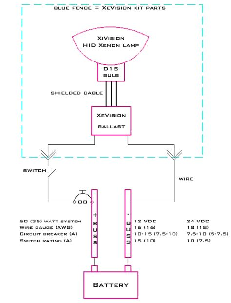 Hid Kit Wiring Diagram by Xevision Hid Xenon And Led Lighting Technology For