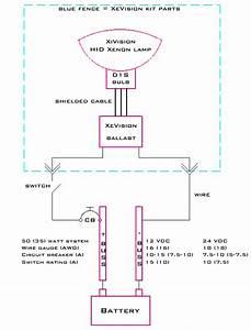 Headlight Conversion Wiring Diagram