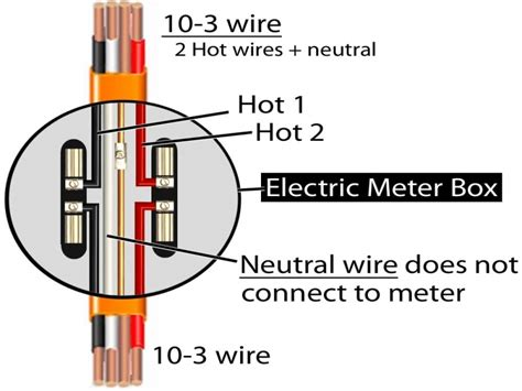 how to install electric meter 240 volt water heater wiring