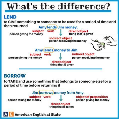 Lend  Borrow  Clase De José Angel