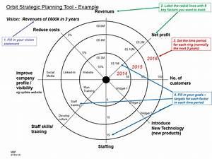 Practical Planning  U2013 Mayfield Business Forum