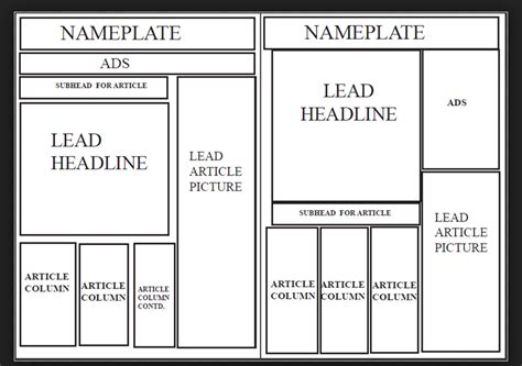 Basic Newspaper Template by Critique Need Help With Newspaper Magazine Design Layout