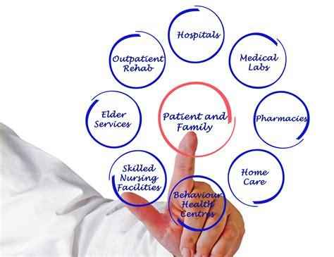 transforming nursing practice  patient centered