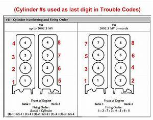 98 Xk8 Firing Order Help - Jaguar Forums