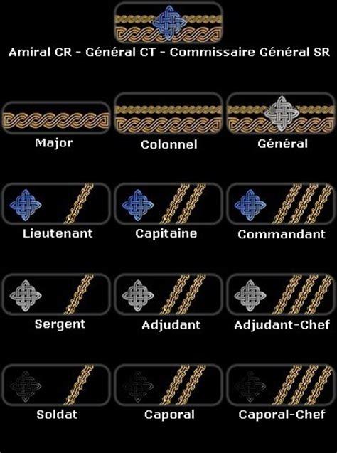 organisation militaire force arm 233 e r 233 publicaine wiki