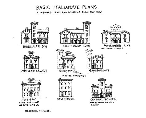 italianate house plans the picturesque style italianate architecture the