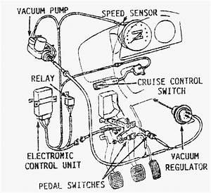 Wiring Diagram 1986 Saab 900 Turbo Ignition Switch