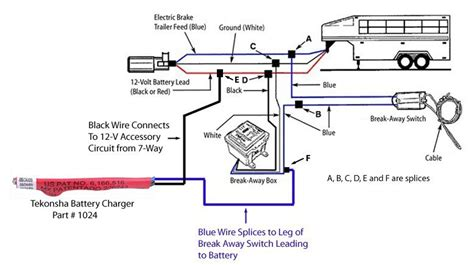 Trailer Breakaway Switch Smoked Melted When Was