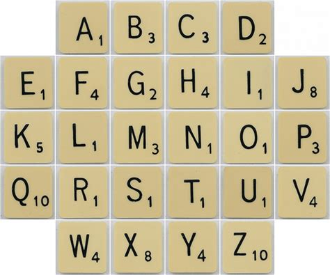 Printable Scrabble Tiles Pdf by Some Facts About Scrabble