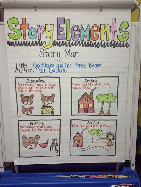 story elements anchor chart story elements kindergarten