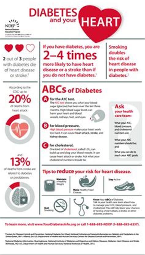 Estimated Average Glucose Chart