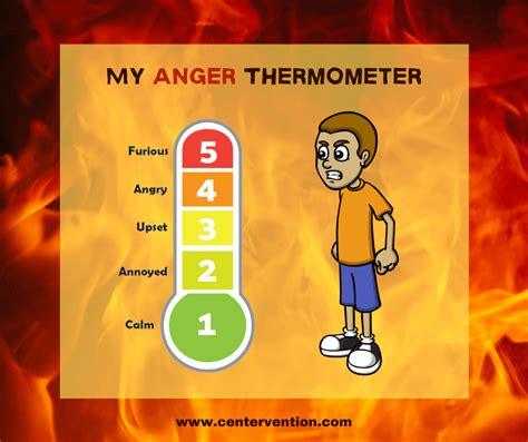 anger thermometer lesson  printable centervention