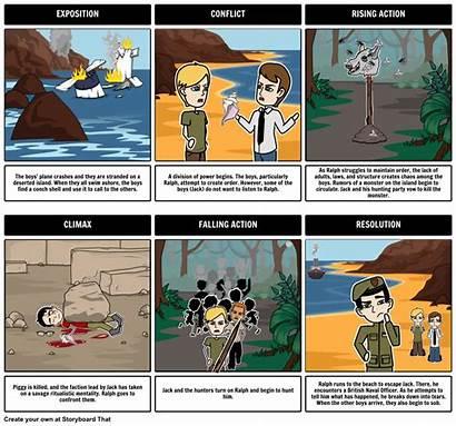 Plot Diagram Pearl Flies Lord Storyboard Summary