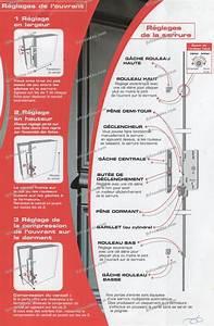 Reglage gond de porte d entree cable electrique for Réglage gond porte d entrée